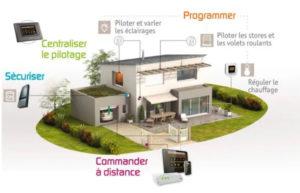 L'agence Biason à Pau transforme votre habitat en Maison connectée