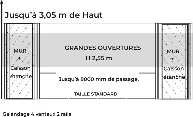 Baie coulissante sur-mesure réalisée par l'agence Biason située à Pau