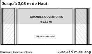 Grande ouverture, baie coulissante réalisée par l'agence Biason située à Pau